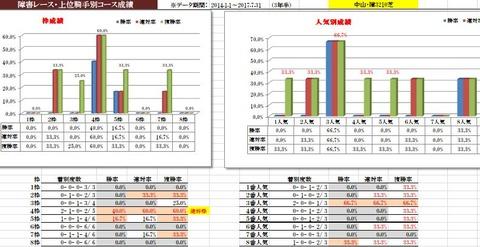 23 中山8R データ1
