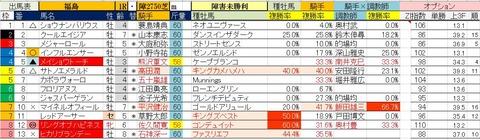 6.30 福島1R 障害未勝利・予想