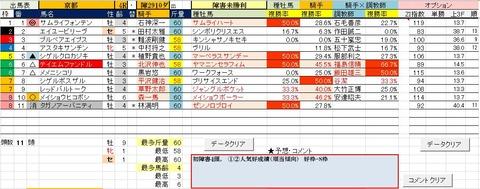 9 京都4R 障害未勝利・予想