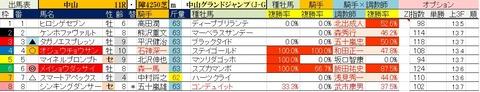 4.17 中山11R 中山グランドジャンプ・予想