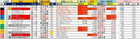 18 東京8R 秋陽ジャンプS・予想