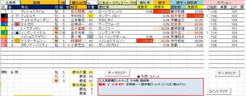 31 阪神8R 三木ホースランドパークJS・予想