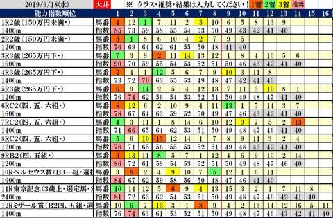 9.18 大井コンピ結果