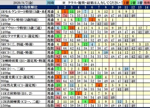 8.7 川崎コンピ結果