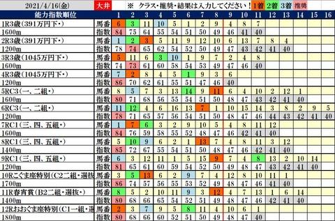 4.16 大井コンピ結果