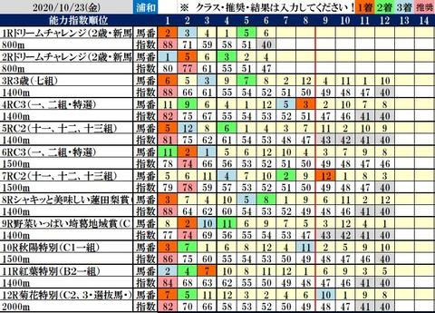 10.23 浦和コンピ結果