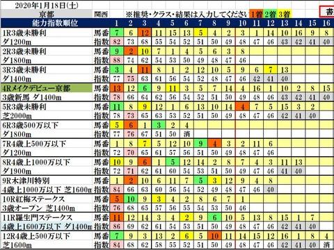 1.18 京都コンピ結果