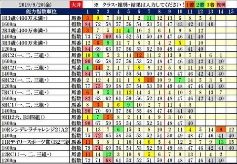 9.20 大井コンピ結果