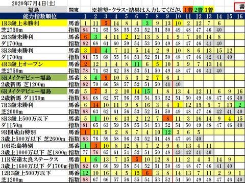 75(日)JRA 波乱レース&鉄板軸馬