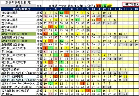 10.21 東京コンピ結果