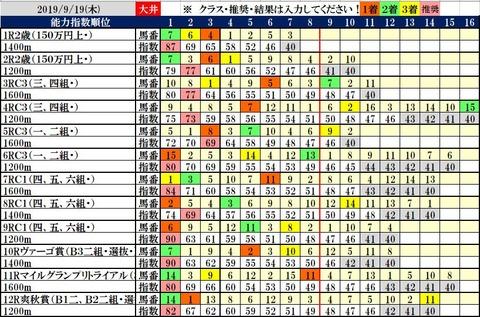 9.19 大井コンピ結果