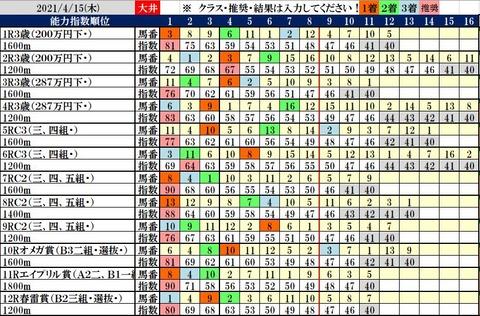 4.15 大井コンピ結果