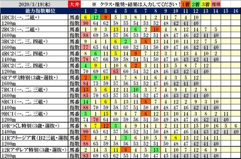 3.19 大井コンピ結果