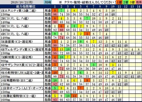 10.21 川崎コンピ結果