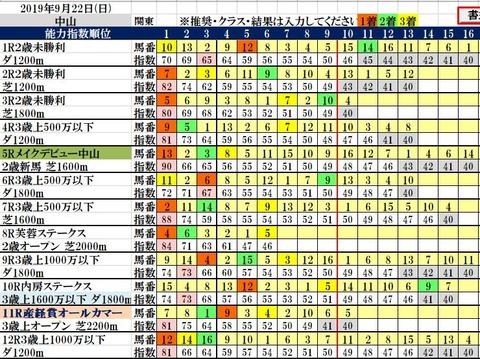 9.22 中山コンピ結果