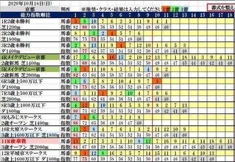 10.18 京都コンピ結果