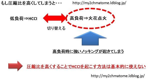 HCCI12