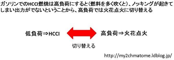 HCCI11