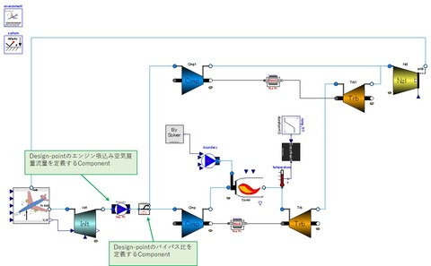turbofan_temp01_01