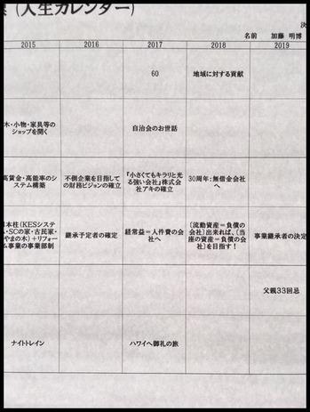 人生カレンダー