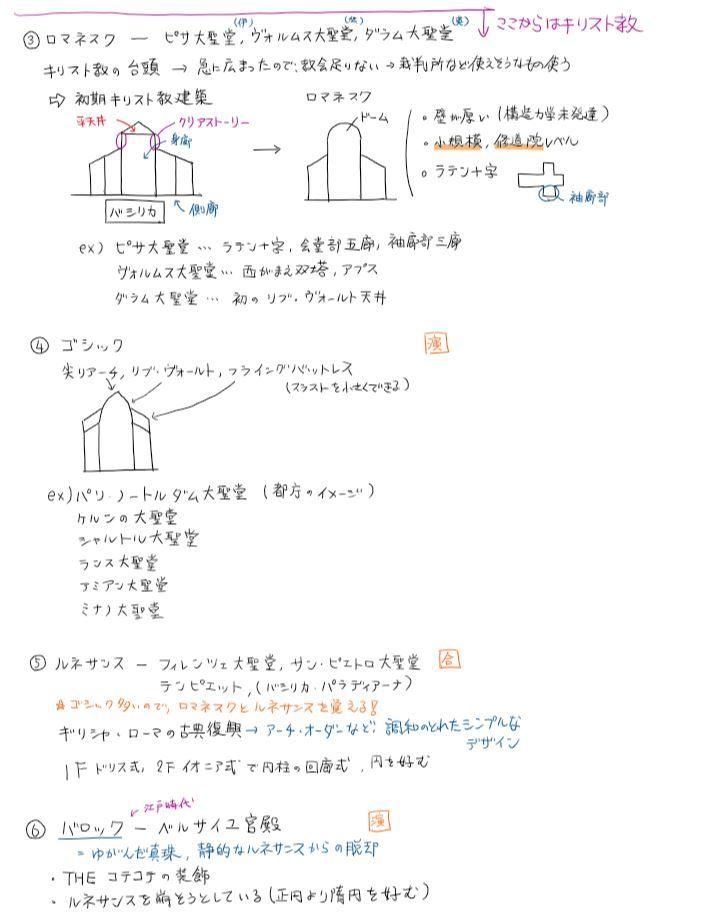 西洋建築史2