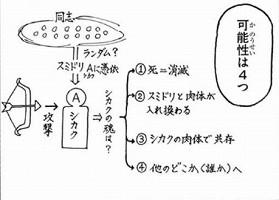 『ハンターハンター』第386話(ネタバレあり)_211906