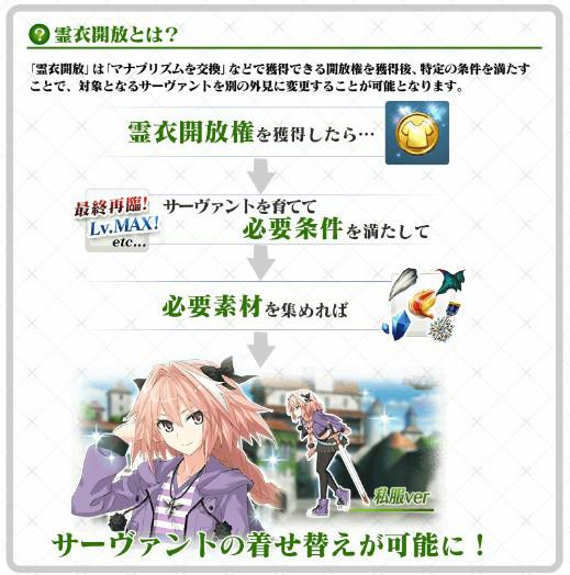 『FGO』Fate/Apocrypha放送記念キャンペーンでアストルフォの霊衣「トゥリファスでの思い出」(私服)開放!天草四郎登場のピックアップも0613