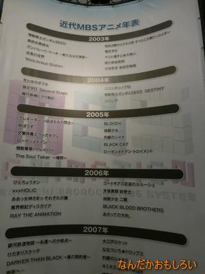AnimeContentsExpo2013-1116