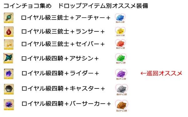 『Fate/Grand Order』バレンタインは終わったけど巡回しなきゃ!バレンタインイベントで落ちるドロップ情報まとめ 蛮神の心臓を集める絶好のチャンスですよ!