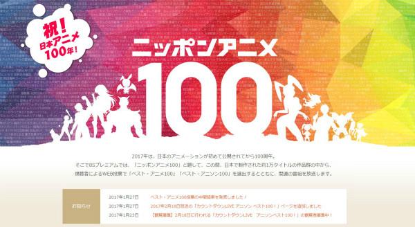 アニメ100発表ページ│ニッポンアニメ100|NHK