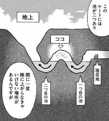 『彼岸島 48日後…』第158話感想_221829