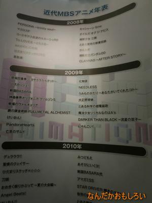 AnimeContentsExpo2013-1117