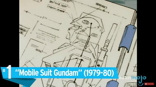 海外で発表された誰もが見るべきアニメランキング 第1位の作品はあの名作アニメに…!1