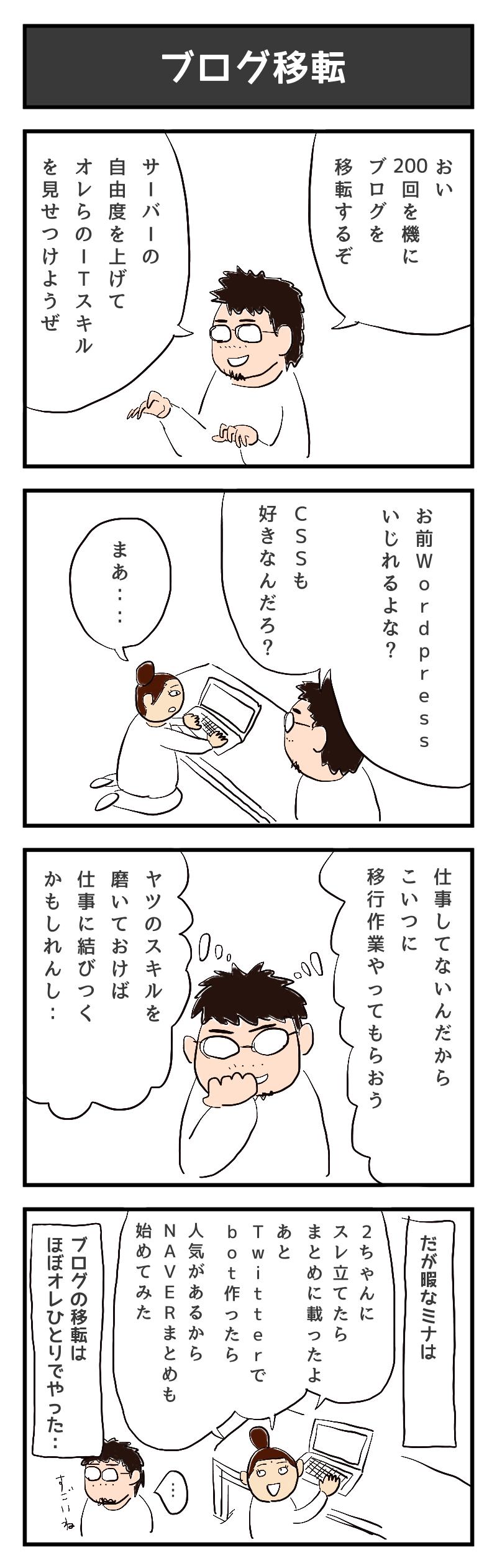 【200】ブログ移転
