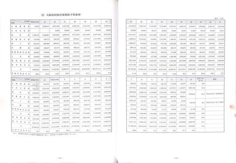 1024px-『50年のあゆみ資料編』118-119頁 大阪 666