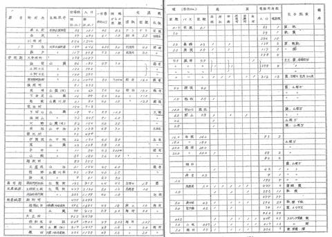 1024px-奈良県地区別概況一覧表2of3 ff