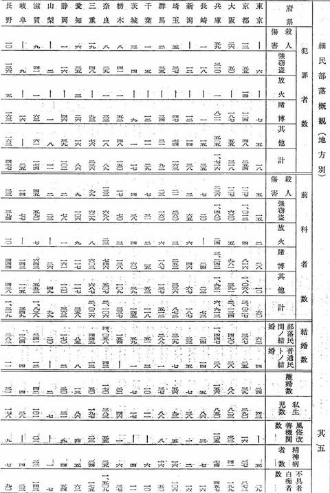 800px-細民部落概観1白痴