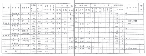 1024px-奈良県地区別概況一覧表3of3 pp