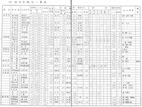1024px-奈良県地区別概況一覧表1of3 gg