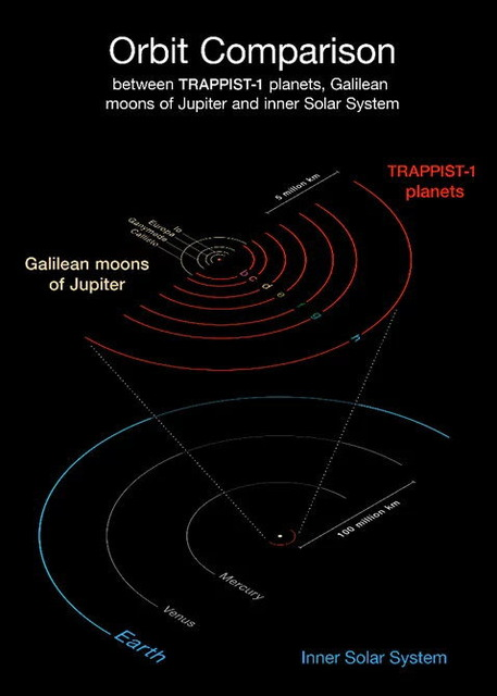 TRAPPIST-1と木星、太陽比較_2