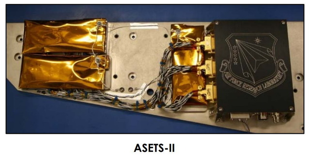 ASETS-II