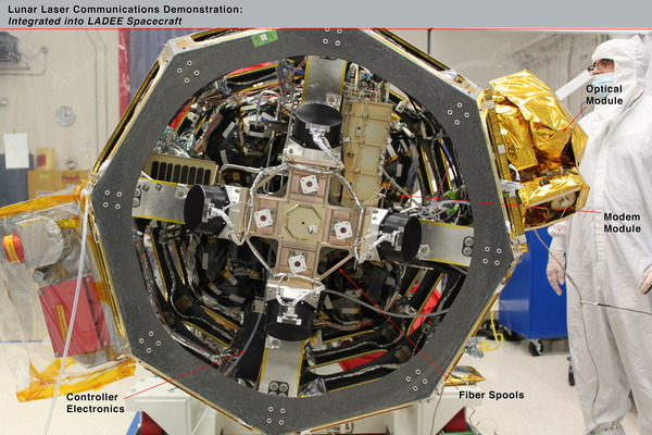 月探査機「LADEE」
