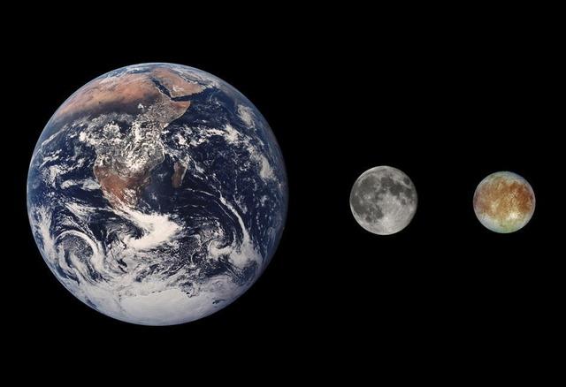 地球、月、エウロパのサイズ比較