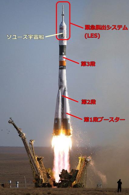 ソユーズロケット