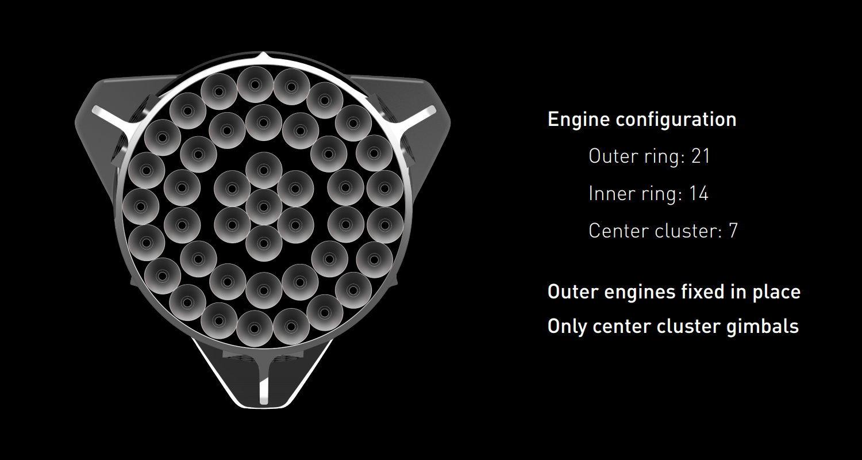 これがスペースXのインタープラ...