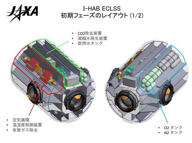International. Habitation Module_1