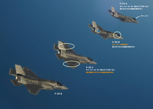 F-35シリーズの見分け方