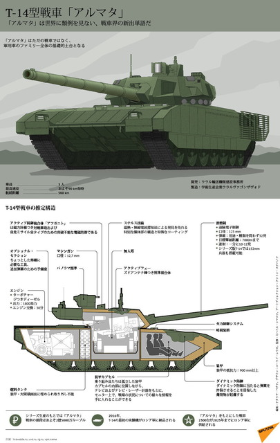 T-14 アルマータ_1