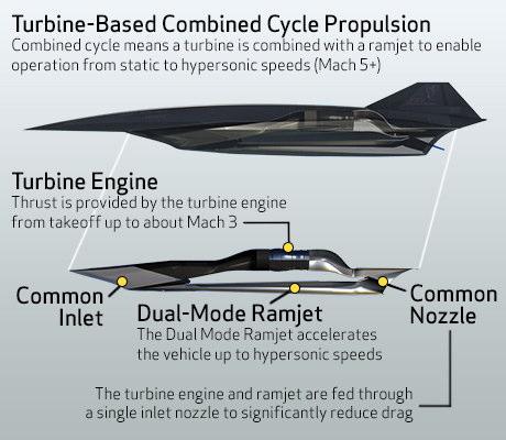 SR-72 エンジン
