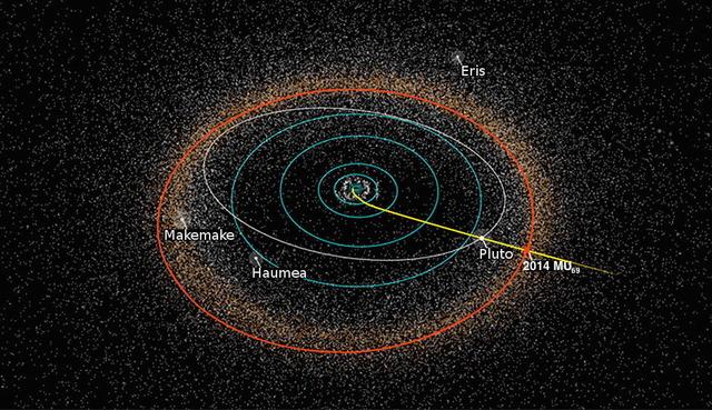(486958) 2014 MU69